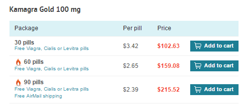 Kamagra Gold Pricing
