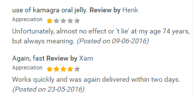 Kamagra Gel Reviews