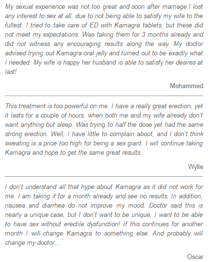 Kamagra User Testimonials from Kamagra4uk.net