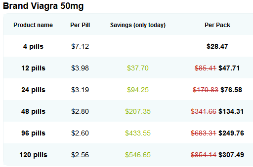 Cheap Pills Price for Brand Viagra